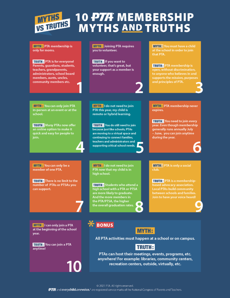 An image showing 10 myths and truths about the PTA