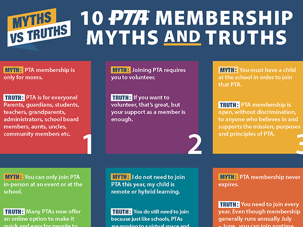 Image of the first 3 myths and truths
